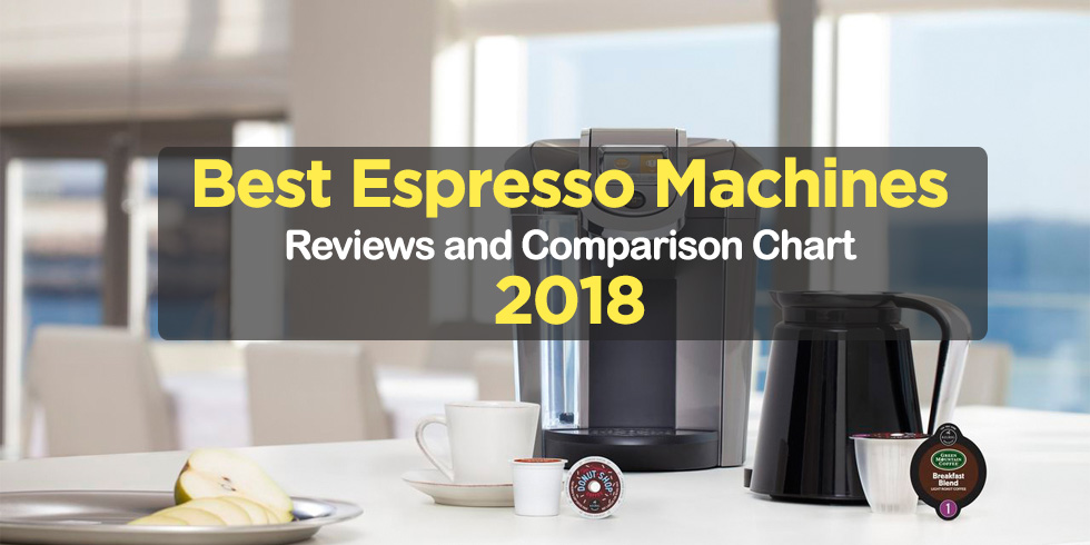 best espresso machines 2018 top 10 espresso machines reviews. Black Bedroom Furniture Sets. Home Design Ideas