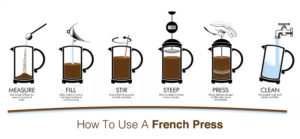 How To Use A French Press – Step by Step Guide