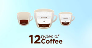 Types Of Coffee: 12 Different Types of Coffee Explained