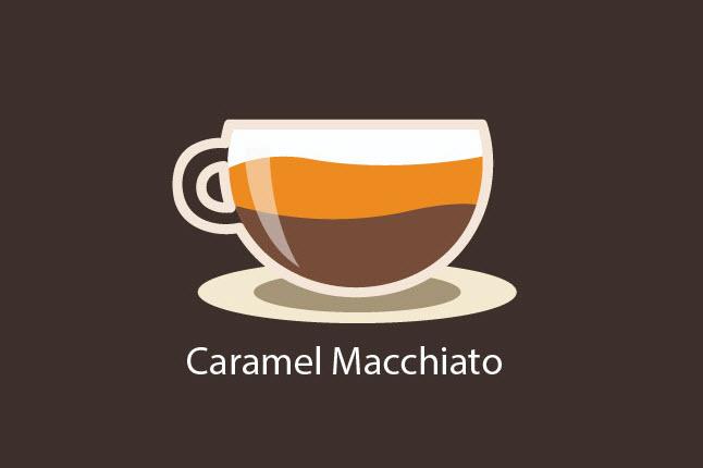 What-is-a-Macchiato-Caramel